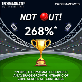 In 2018 Techmagnate delivered an average growth in traffic of 268% across all customers